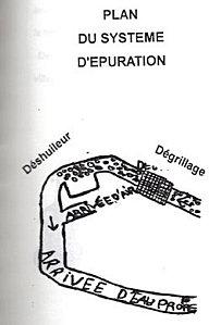 epuration-2-eau-cascade
