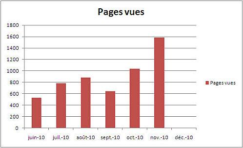rlc-pages-nov2010