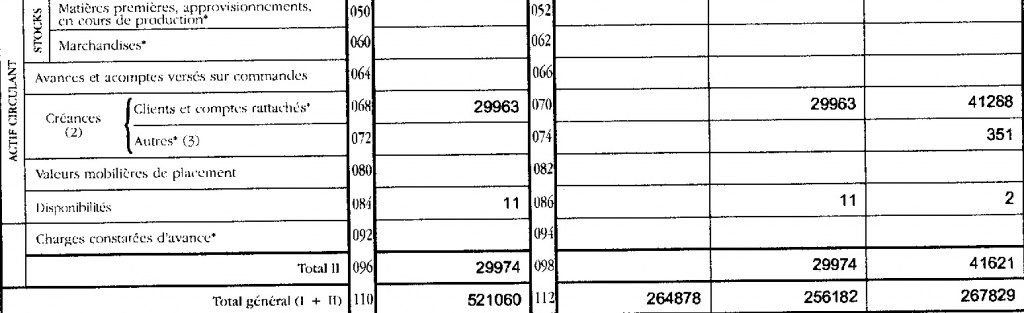 actif-circulant-2011-2012