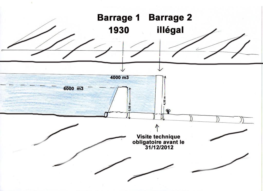 les-deux-barrages-souterrains-2